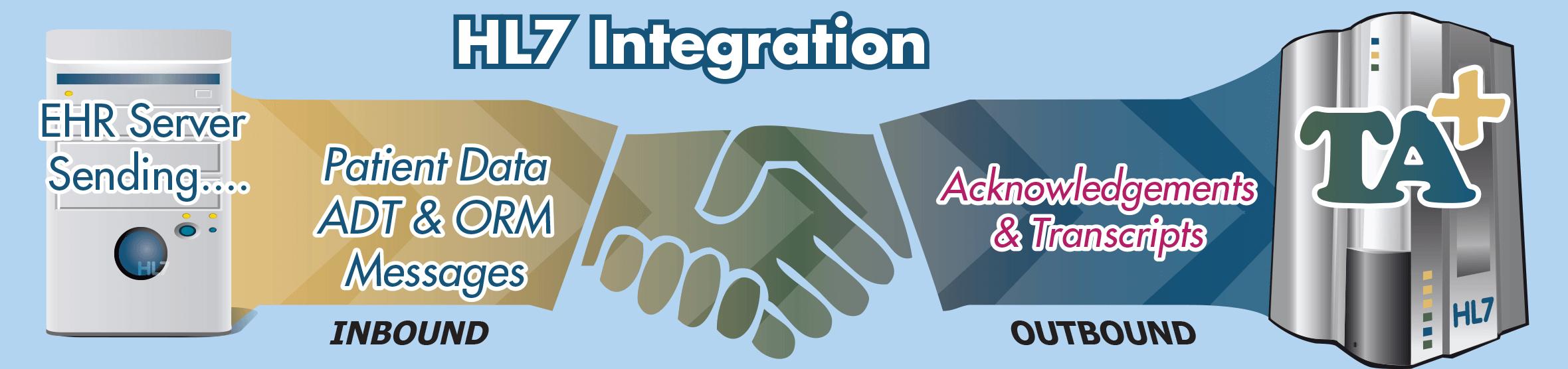 HL7 Integration