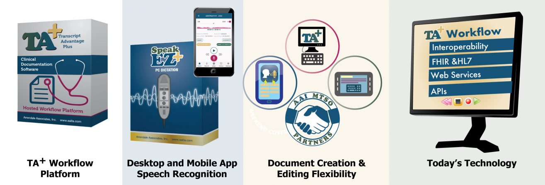 Document Flexibilty- 2019